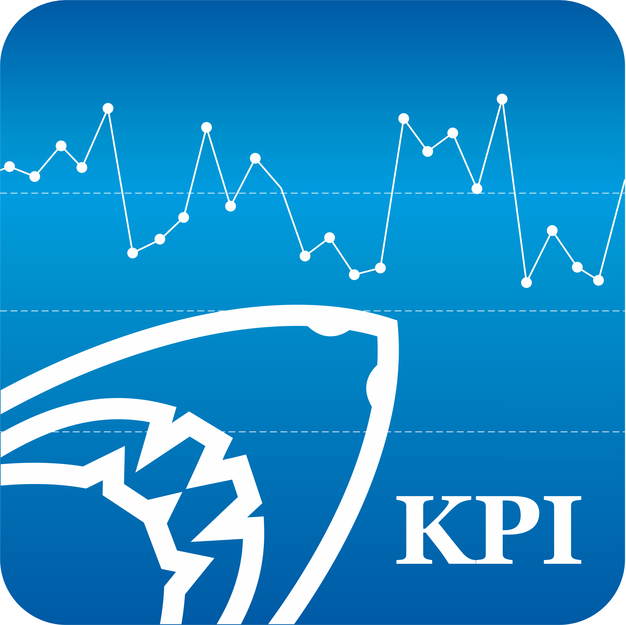KPI в Битрикс24 2