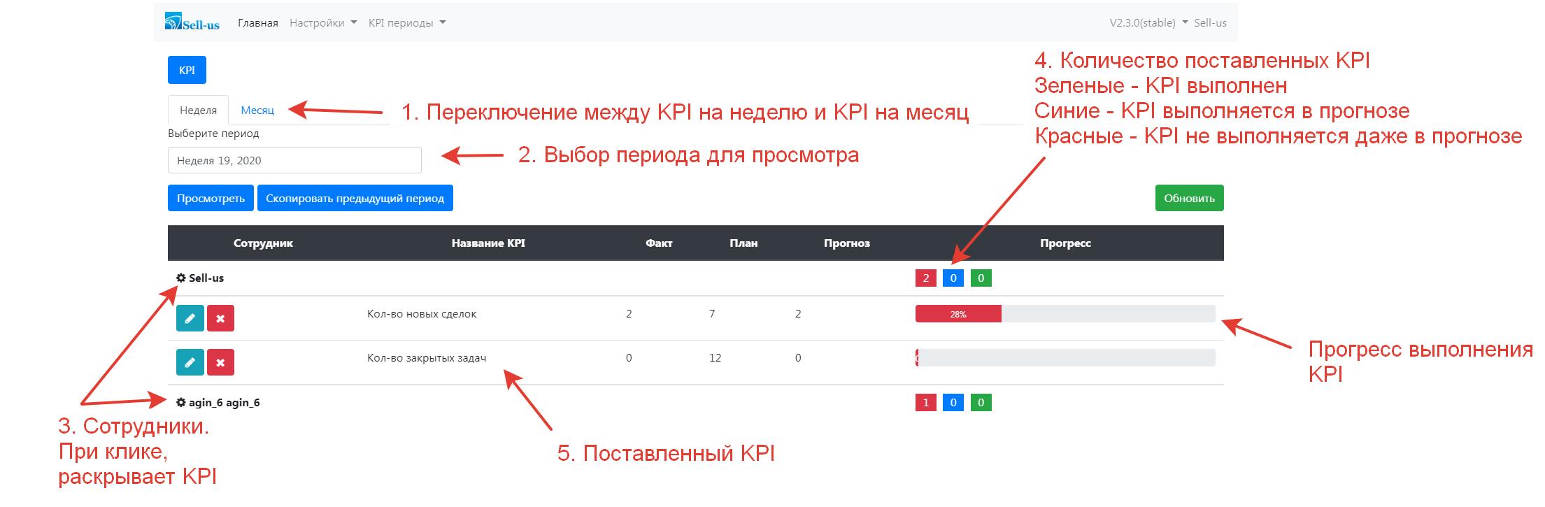 FAQ KPI 1